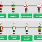 europei 2016.02